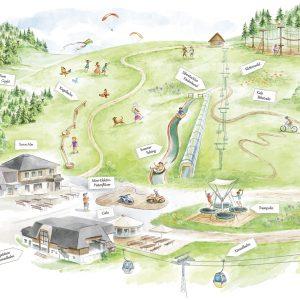 Der Funpark Gerlitzen Kanzelbahn